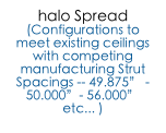 halo Spread