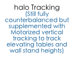 halo Tracking
